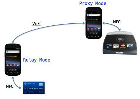 Android-app_nfc